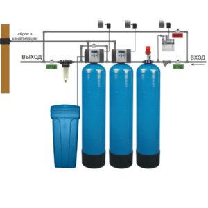 Безреагентная система обезжелезивания и умягчение воды