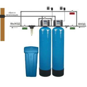 Безреагентная система обезжелезивания, умягчение воды