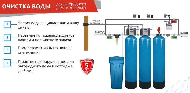 очистки воды